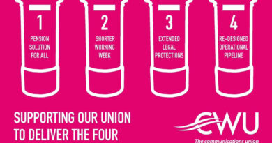 Four Pillars – Honouring our Agreement: Industrial Action Ballot Timetable