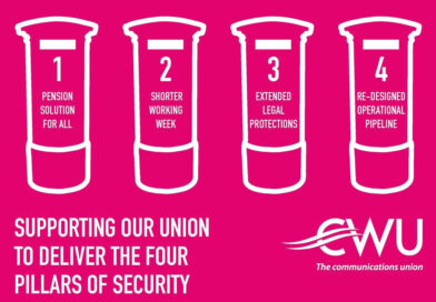 Four Pillars – Honouring our Agreement: Industrial Action Ballot Timetable LTB 059/20